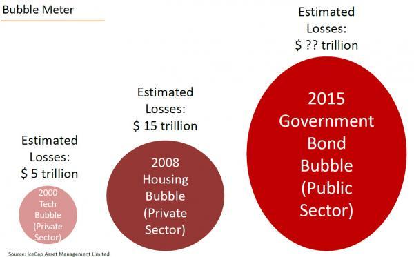 Bubble Meter_0